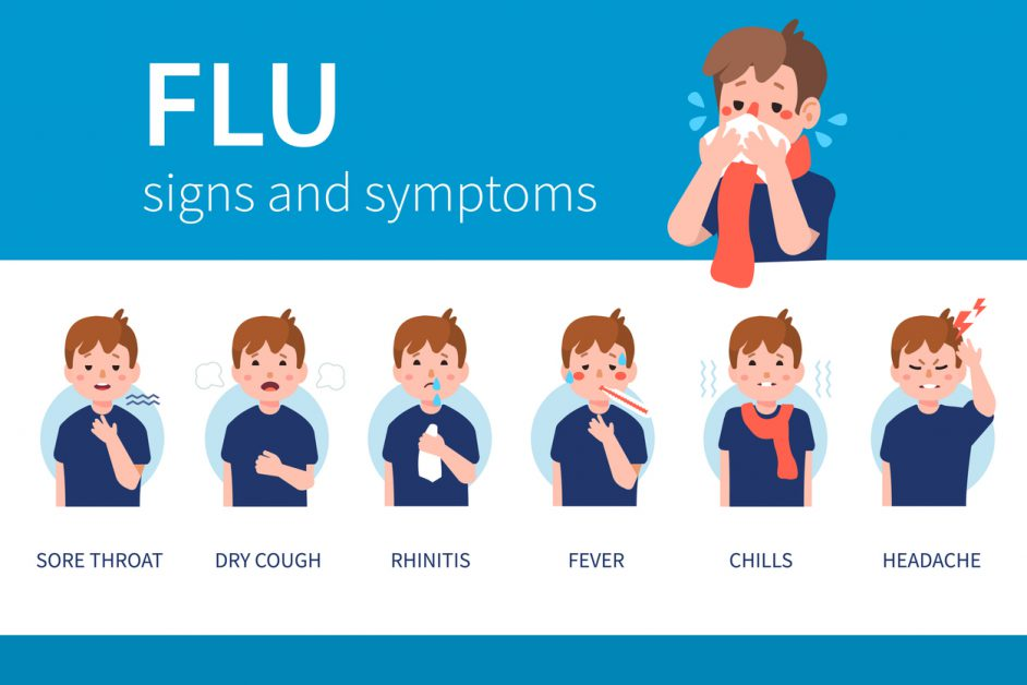 flu signs and symptoms